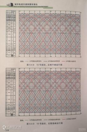 18号线全线车站配线图详解