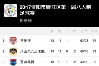 雁江区八人制足球赛,继续踢起走!