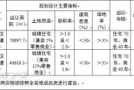上海乾好拍到乐虎app手机版幸福大道片区土地,楼面价达到了3300元!要卖好多呢?