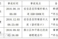"""2019年上半年,雷竞技下载链接这3人被""""终生禁驾""""!附名单详情..."""
