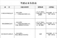 """乐虎app手机版市首个""""警保联动""""车驾管乡镇服务站落地安岳龙台镇!(附相关服务指南)"""