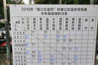2019年雁江区男子篮球等级比赛,在九曲河示范段露天蓝球场举行
