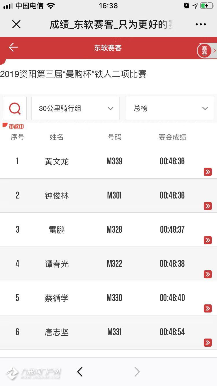 资阳市第三届铁人二项赛今天举行,重庆小伙以1小时38分23秒成绩摘全能冠军! ...