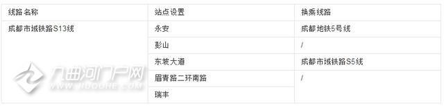 【成都-简阳/资阳/眉山/德阳,18条轨道交通规划!】