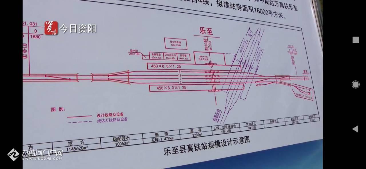 资阳乐至站房面积1.6w+,2台4线+2台4线川内县级第一大站