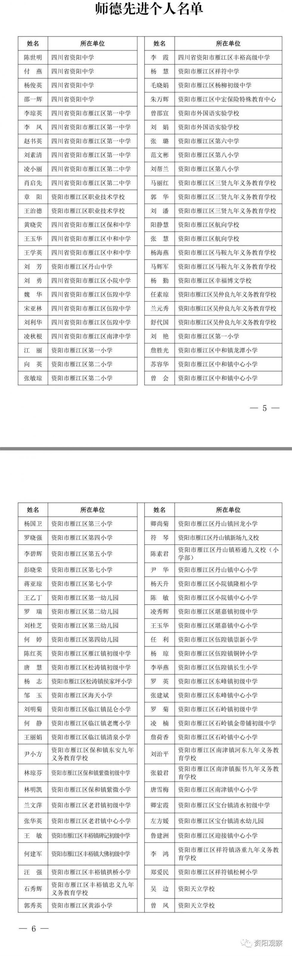 """资阳雁江表彰一批""""好教师""""""""好校长""""""""好学校""""等,快看有你熟悉的吗?"""