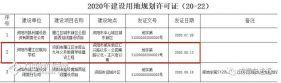 資陽沱東馬上新建一所字庫山九年義務教育學校,位置就在區公安局對面!
