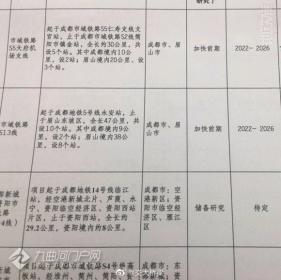 成都市域线时间表(转自微博)