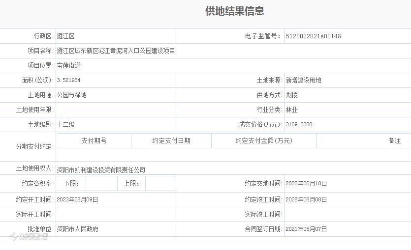 关注!资阳城东新区最新供地消息